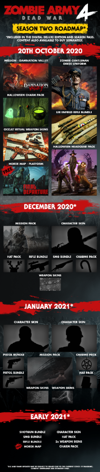 Zombie Army 4 Dead War Saison 2 Carnet de route