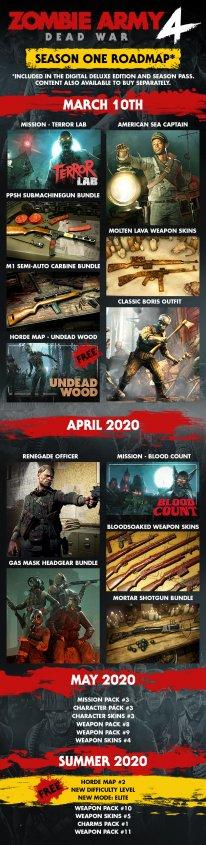 zombie army 4 dead war season pass roadmap